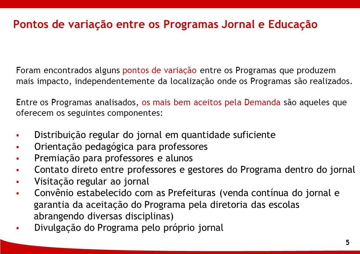 Pontos de variação entre os Programas Jornal e Educação