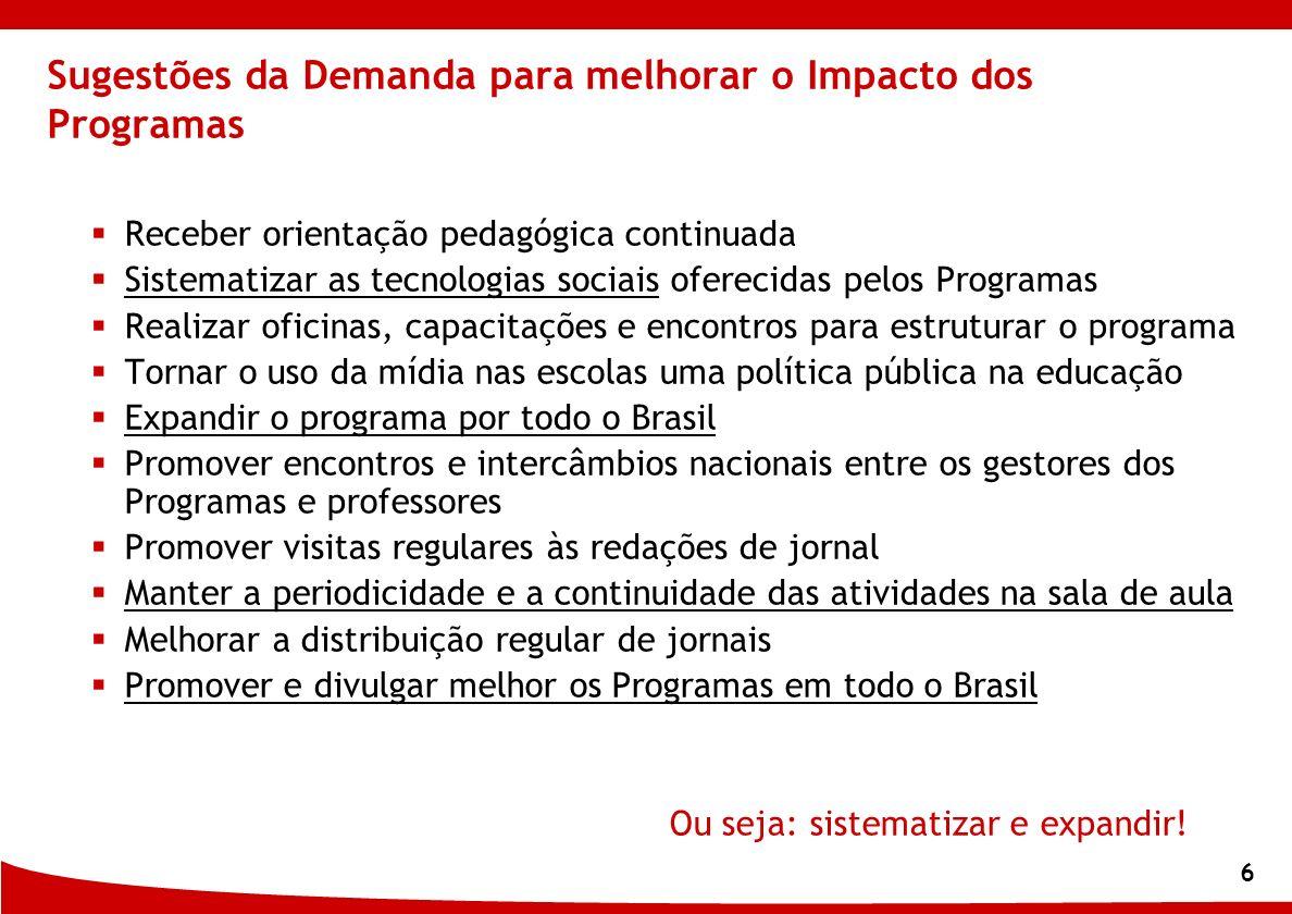 Sugestões da Demanda para melhorar o Impacto dos Programas