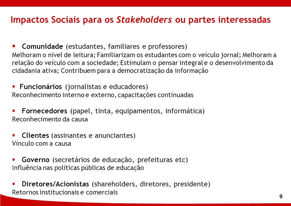 Impactos Sociais para os Stakeholders ou partes interessadas