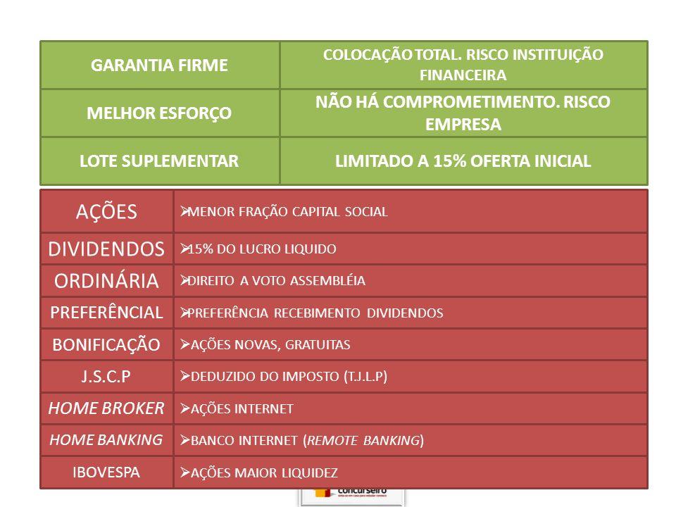 AÇÕES DIVIDENDOS ORDINÁRIA GARANTIA FIRME MELHOR ESFORÇO