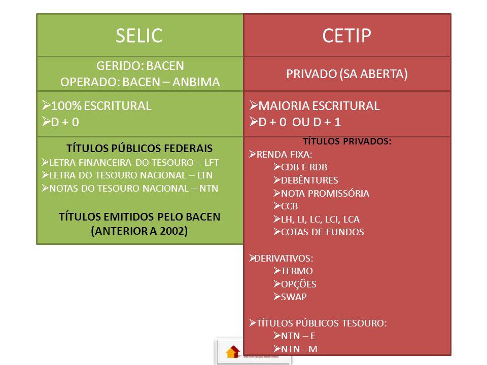 SELIC CETIP GERIDO: BACEN OPERADO: BACEN – ANBIMA PRIVADO (SA ABERTA)