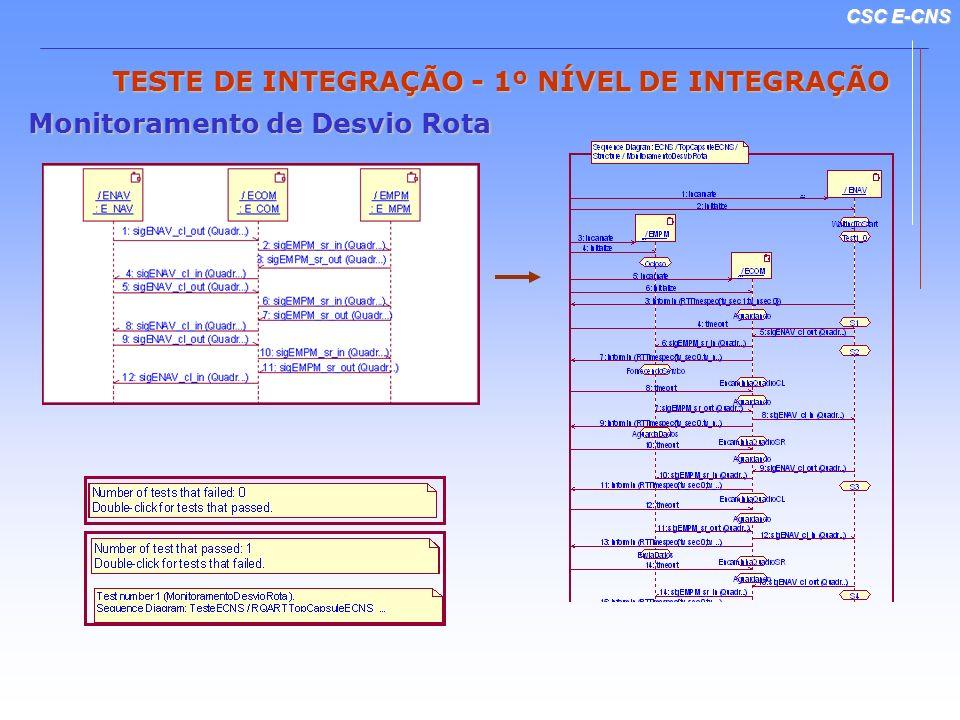 TESTE DE INTEGRAÇÃO - 1º NÍVEL DE INTEGRAÇÃO