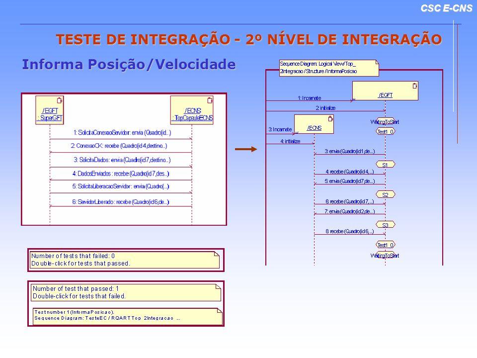 TESTE DE INTEGRAÇÃO - 2º NÍVEL DE INTEGRAÇÃO