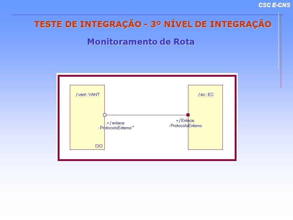 TESTE DE INTEGRAÇÃO - 3º NÍVEL DE INTEGRAÇÃO