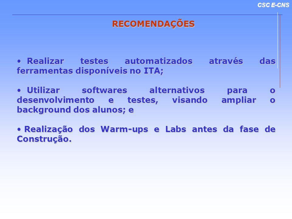 RECOMENDAÇÕESRealizar testes automatizados através das ferramentas disponíveis no ITA;