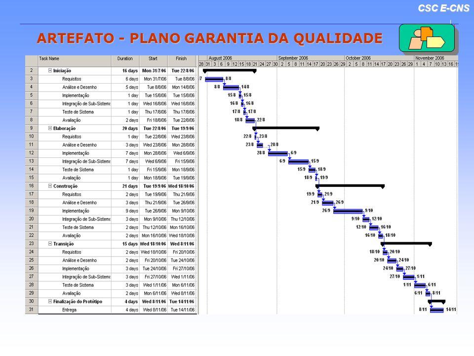 ARTEFATO - PLANO GARANTIA DA QUALIDADE