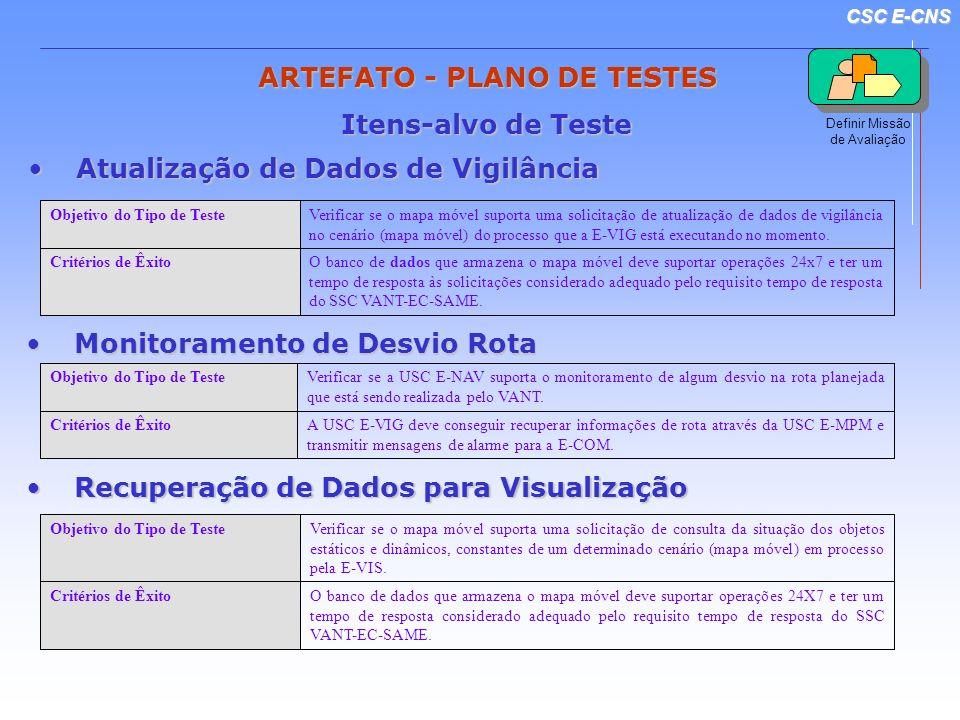 ARTEFATO - PLANO DE TESTES