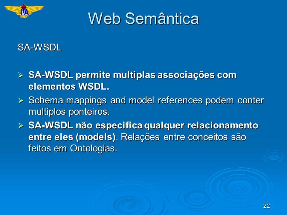 Web Semântica SA-WSDL. SA-WSDL permite multiplas associações com elementos WSDL.