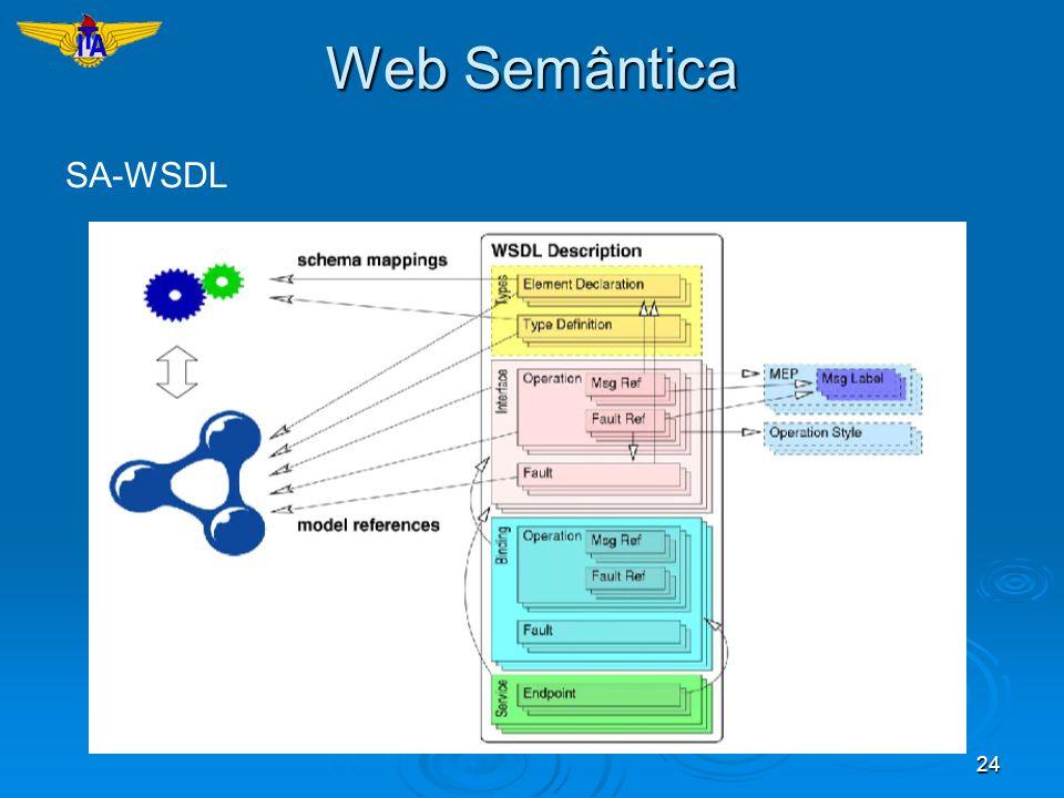 Web Semântica SA-WSDL