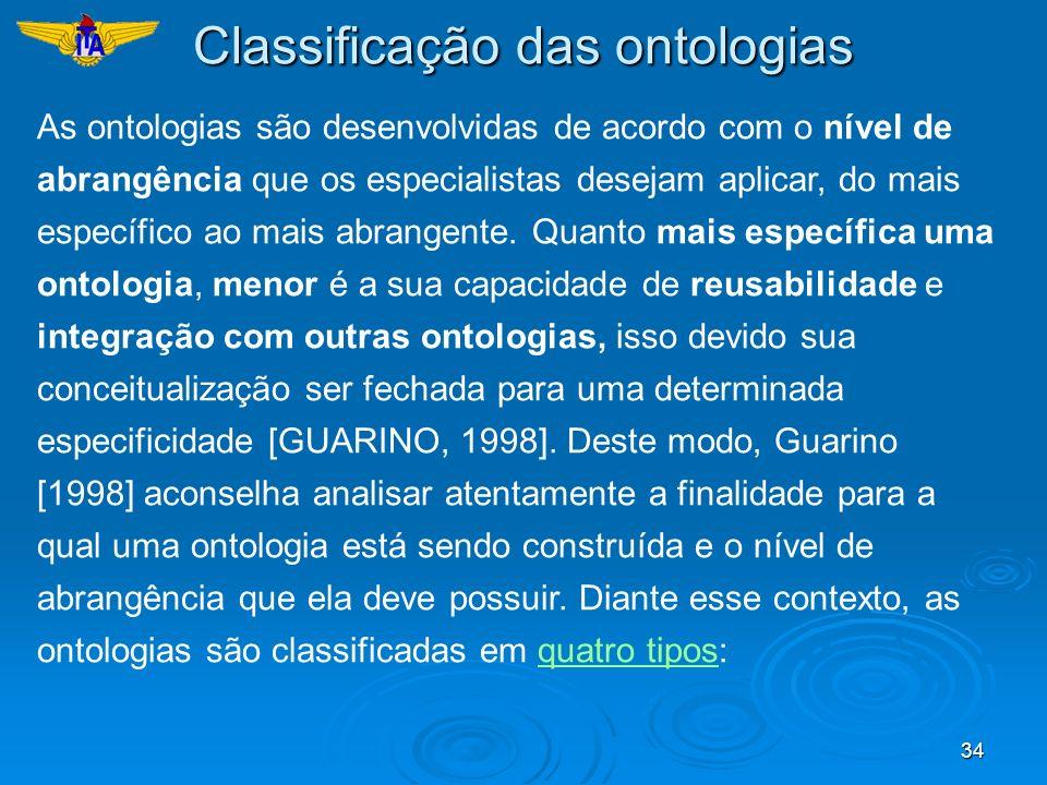 Classificação das ontologias