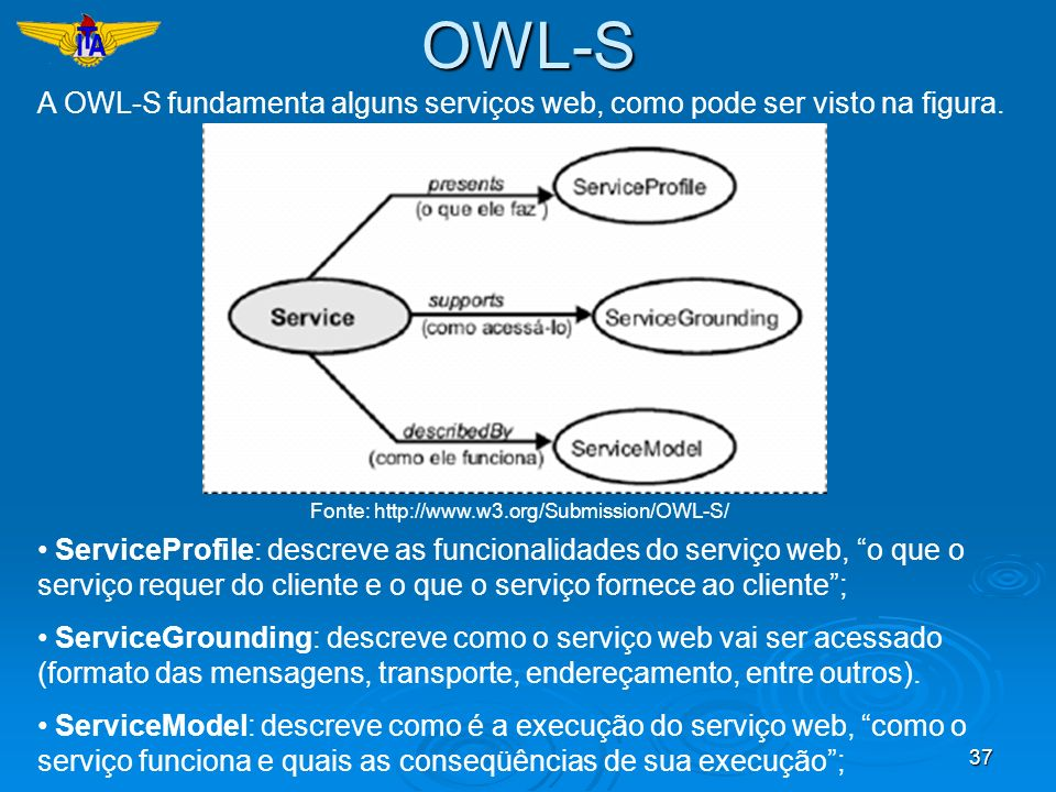 Fonte: http://www.w3.org/Submission/OWL-S/