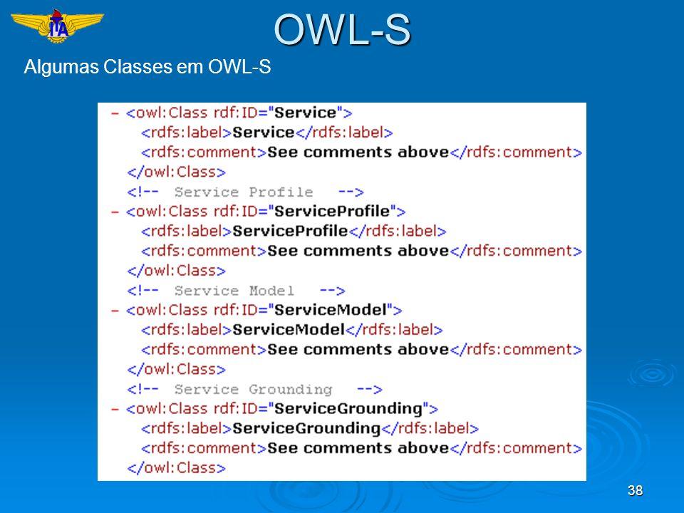 OWL-S Algumas Classes em OWL-S