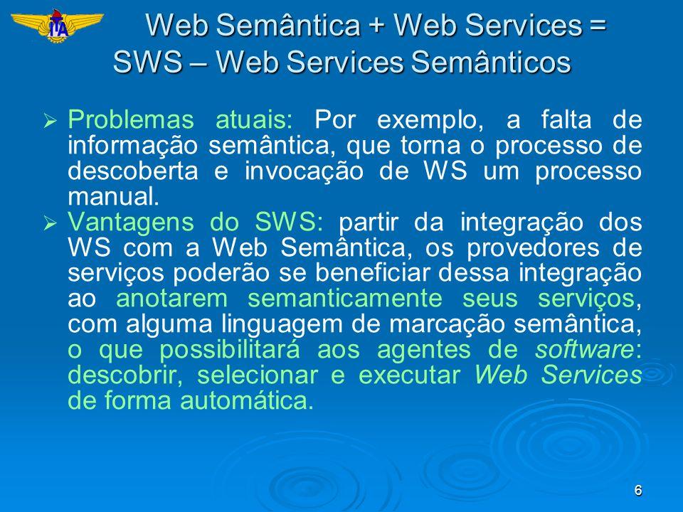 Web Semântica + Web Services = SWS – Web Services Semânticos
