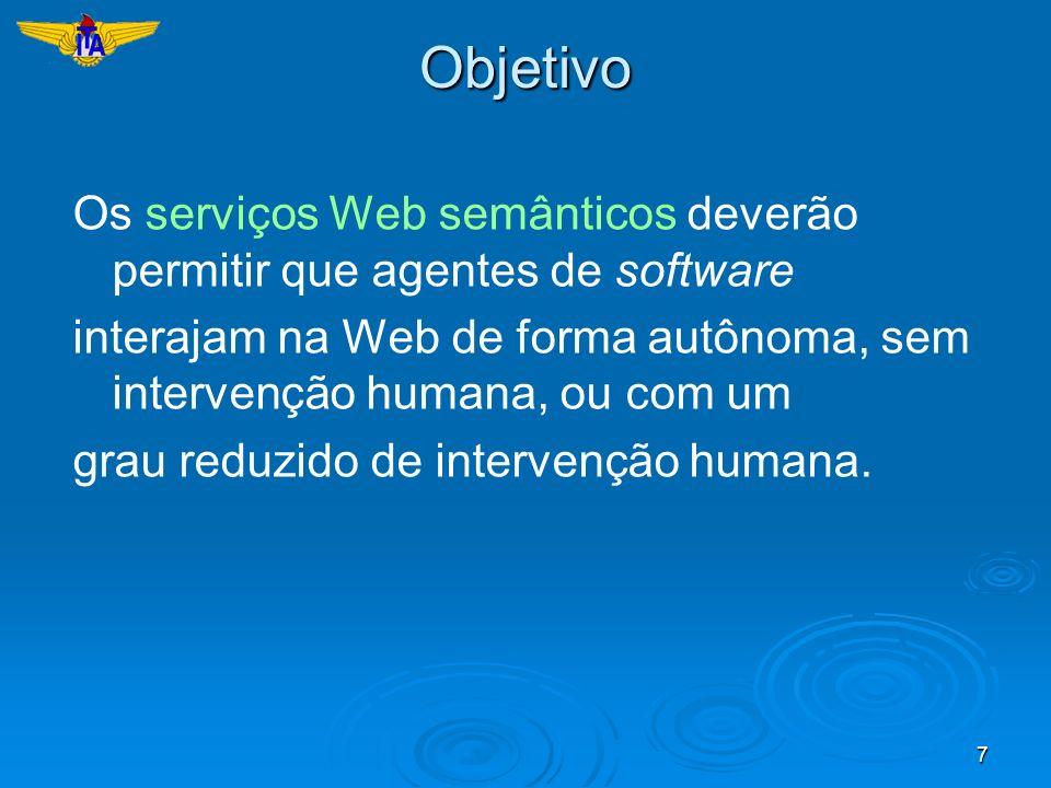 Objetivo Os serviços Web semânticos deverão permitir que agentes de software. interajam na Web de forma autônoma, sem intervenção humana, ou com um.