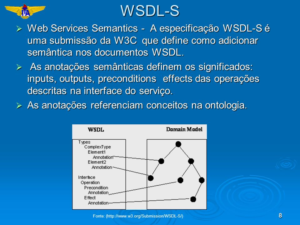 Fonte: (http://www.w3.org/Submission/WSDL-S/)