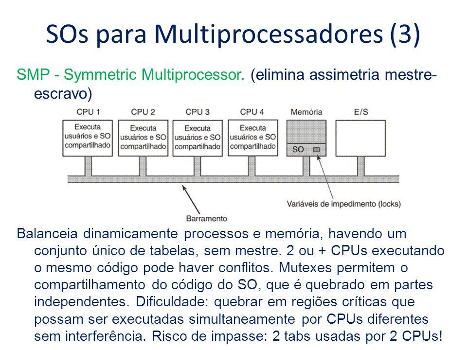 SOs para Multiprocessadores (3)