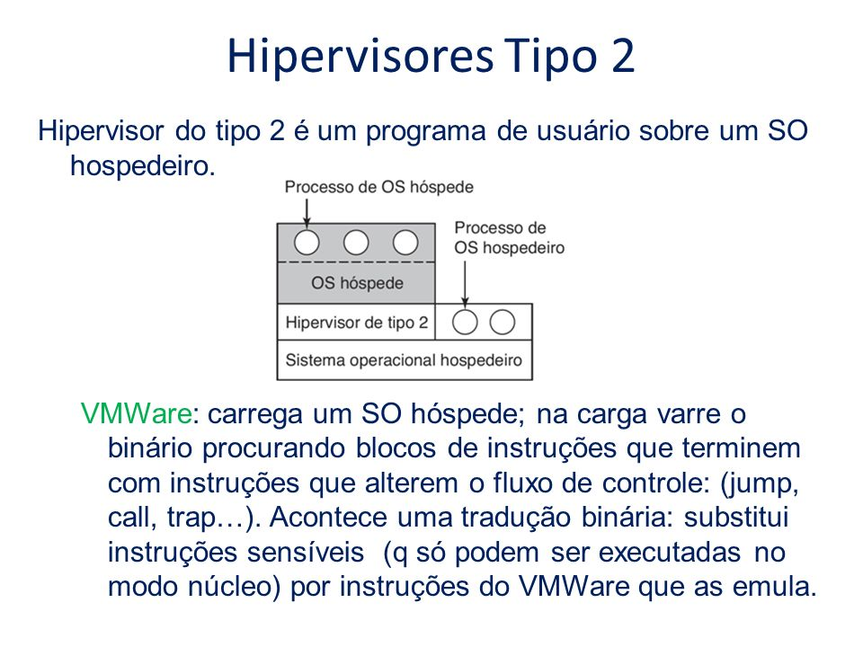 Hipervisores Tipo 2