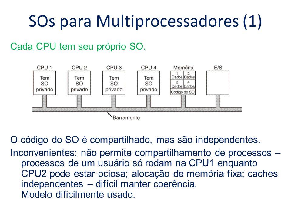 SOs para Multiprocessadores (1)
