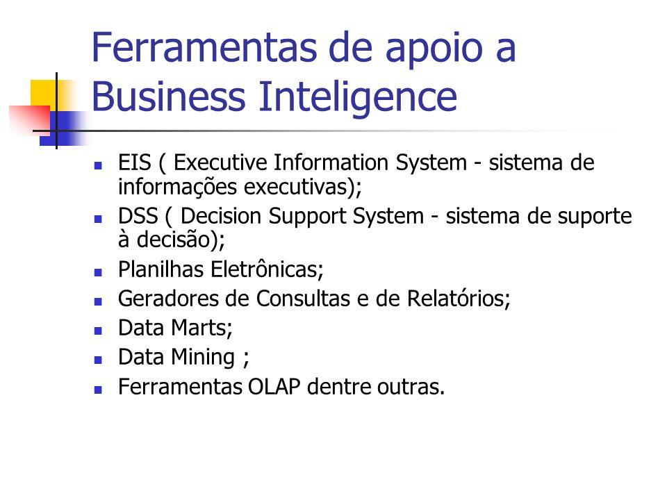 Ferramentas de apoio a Business Inteligence