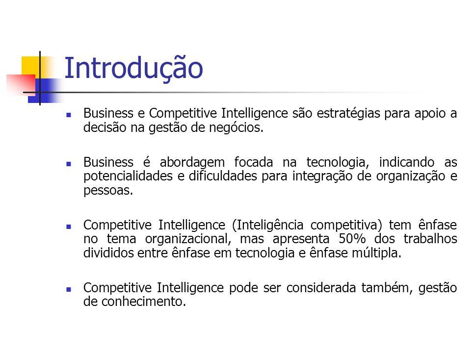Introdução Business e Competitive Intelligence são estratégias para apoio a decisão na gestão de negócios.
