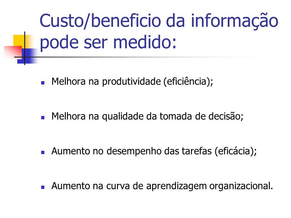 Custo/beneficio da informação pode ser medido: