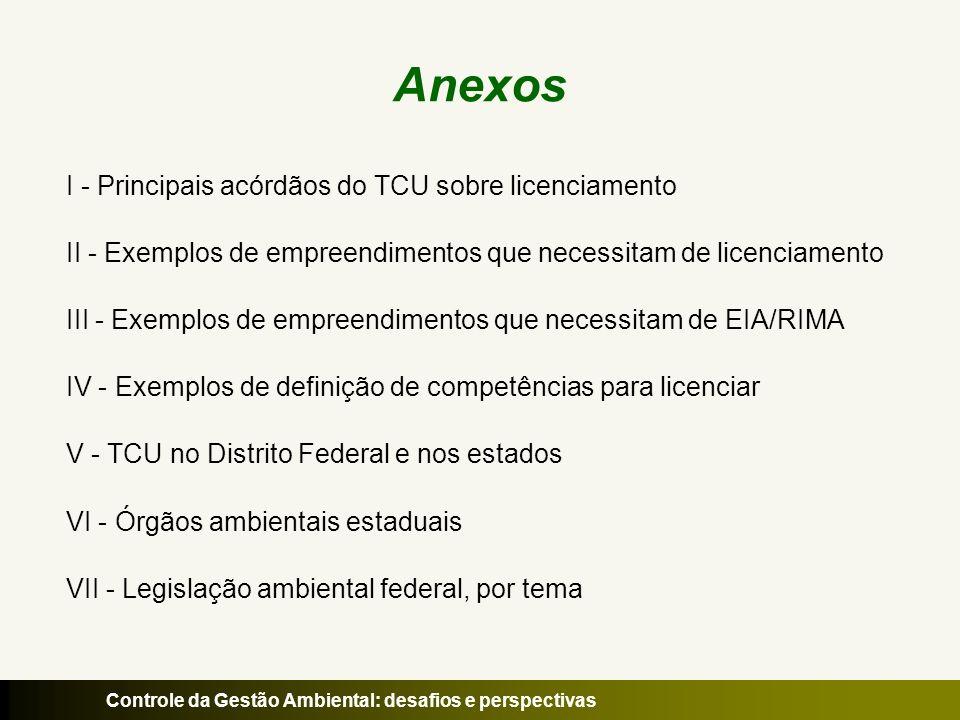 Anexos I - Principais acórdãos do TCU sobre licenciamento