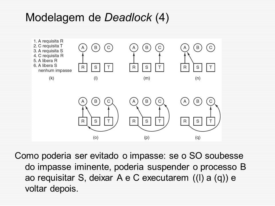 Modelagem de Deadlock (4)