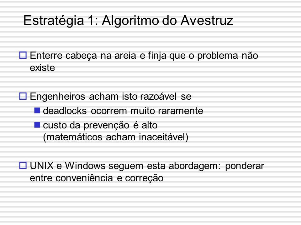 Estratégia 1: Algoritmo do Avestruz