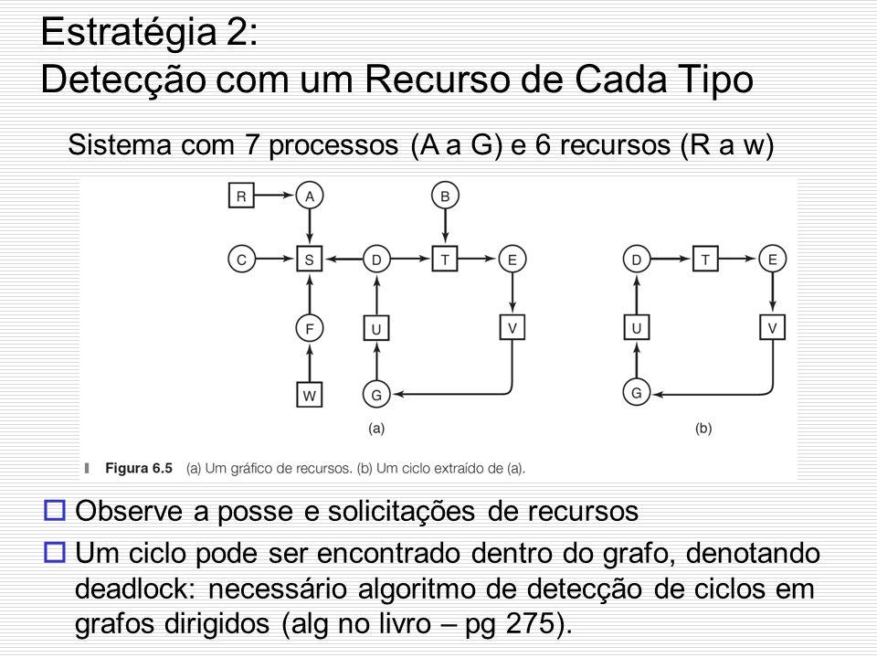 Estratégia 2: Detecção com um Recurso de Cada Tipo