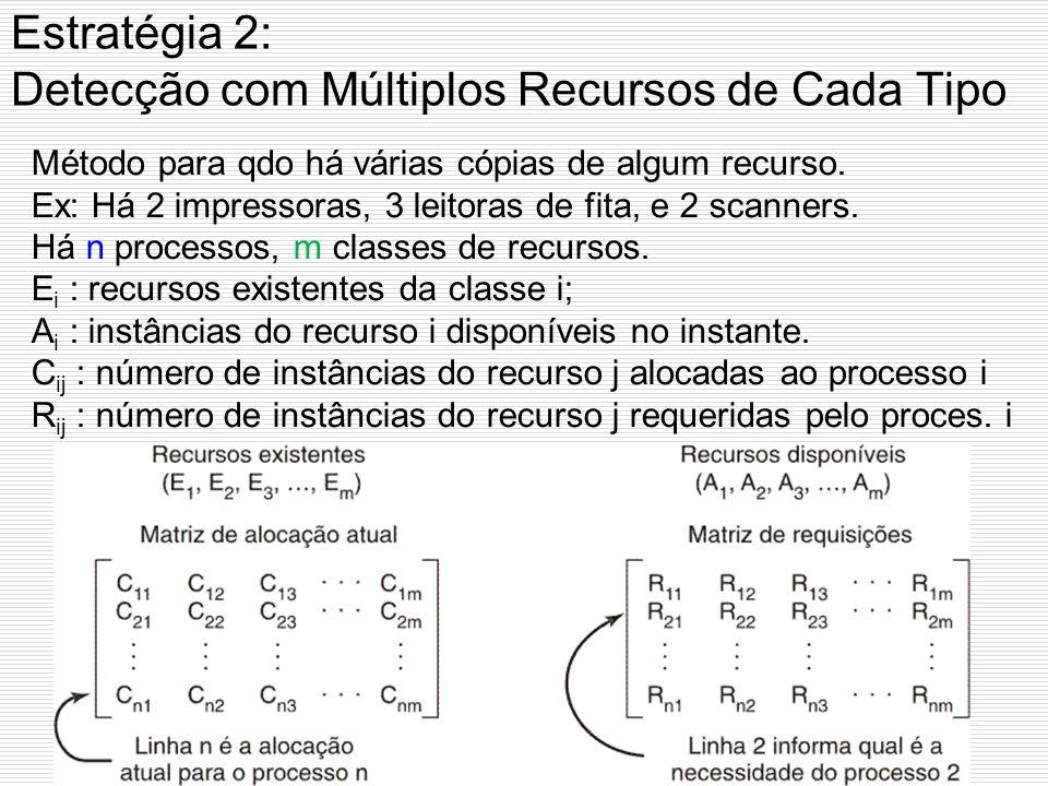 Estratégia 2: Detecção com Múltiplos Recursos de Cada Tipo