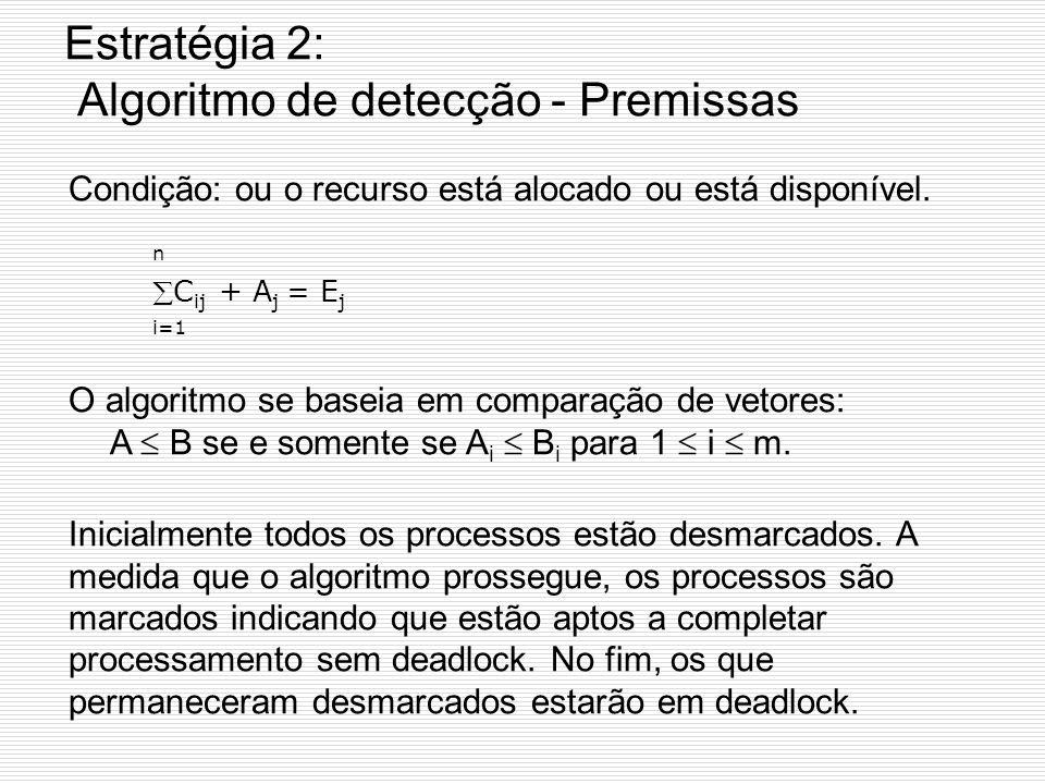 Estratégia 2: Algoritmo de detecção - Premissas