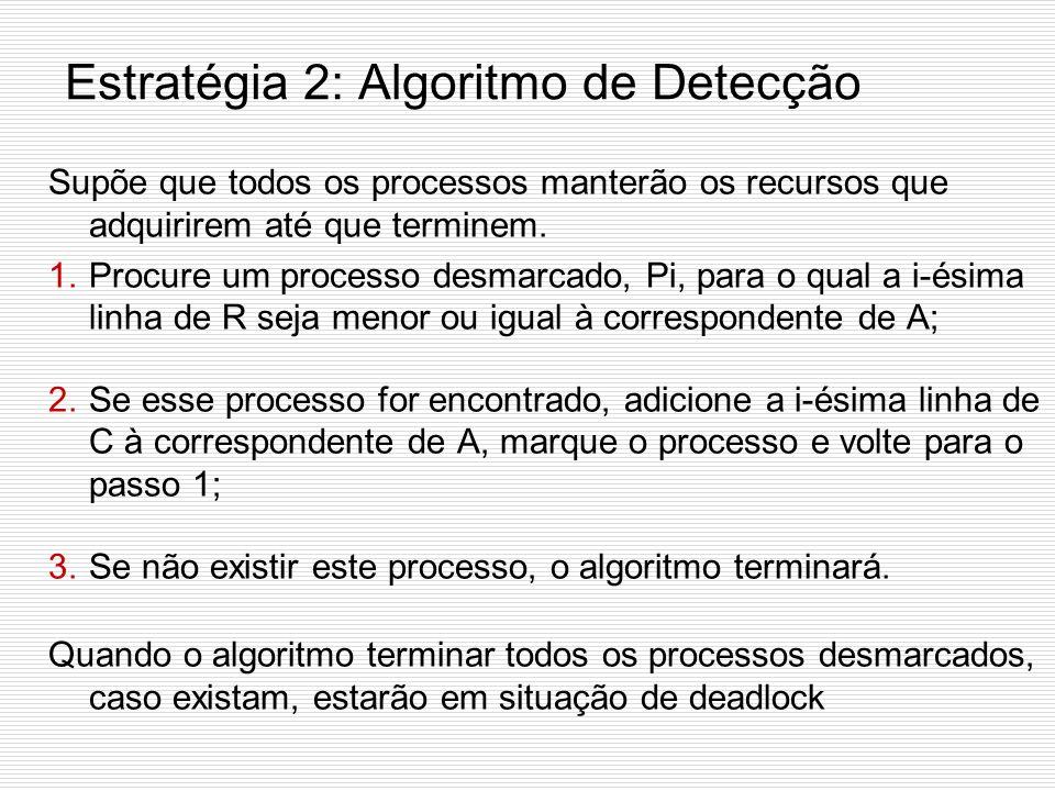 Estratégia 2: Algoritmo de Detecção