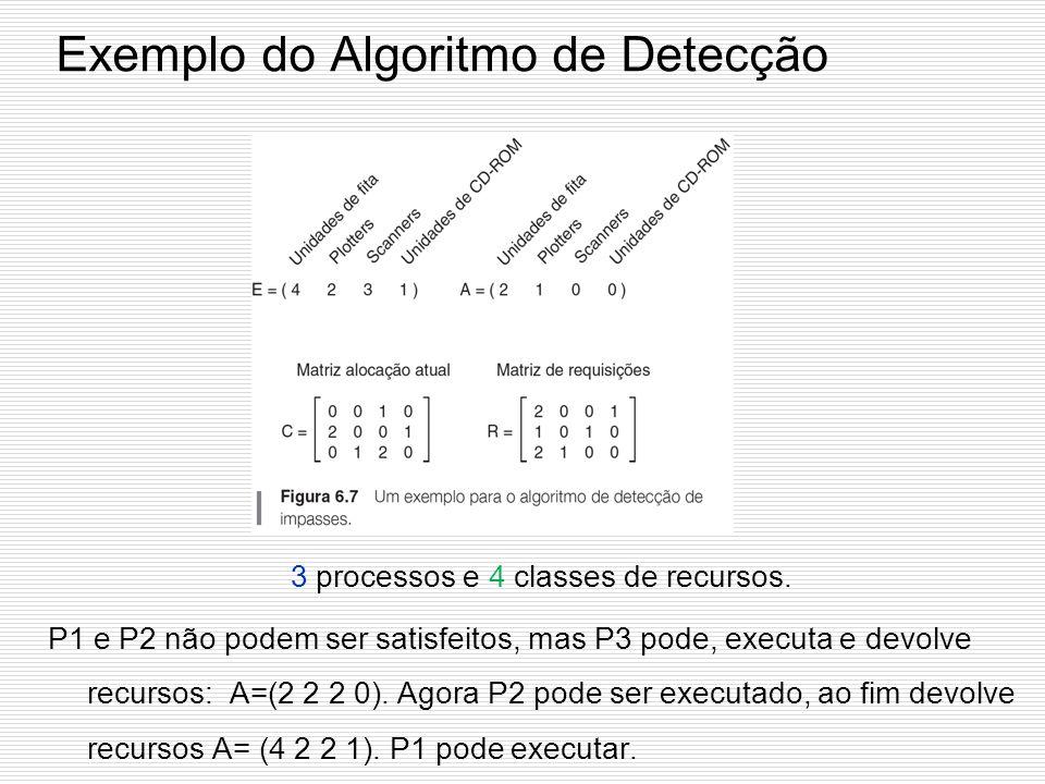 Exemplo do Algoritmo de Detecção