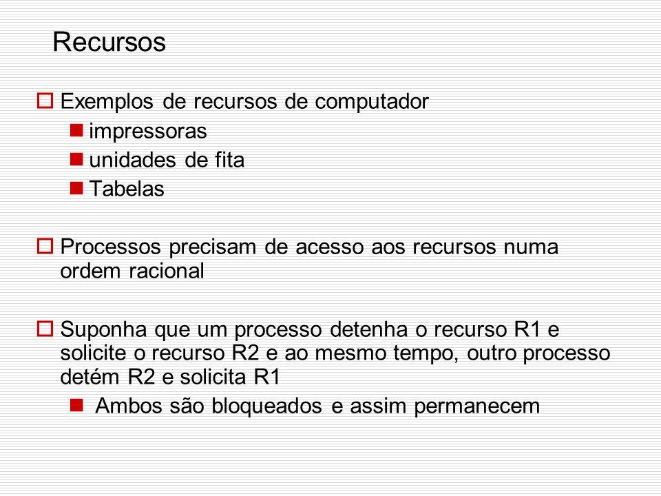 Recursos Exemplos de recursos de computador impressoras