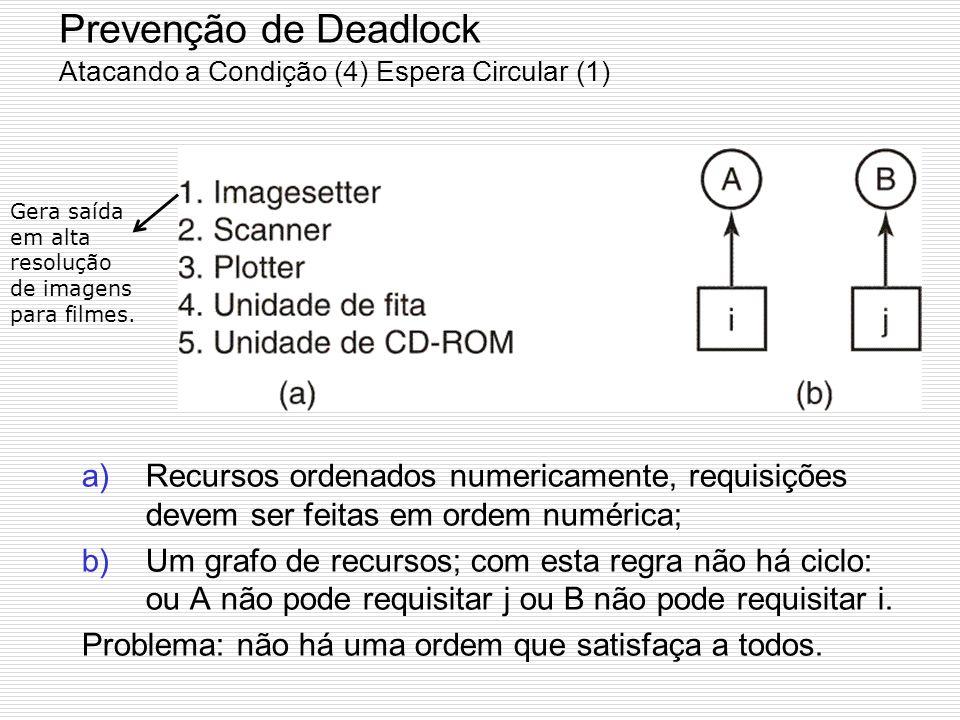 Prevenção de Deadlock Atacando a Condição (4) Espera Circular (1)