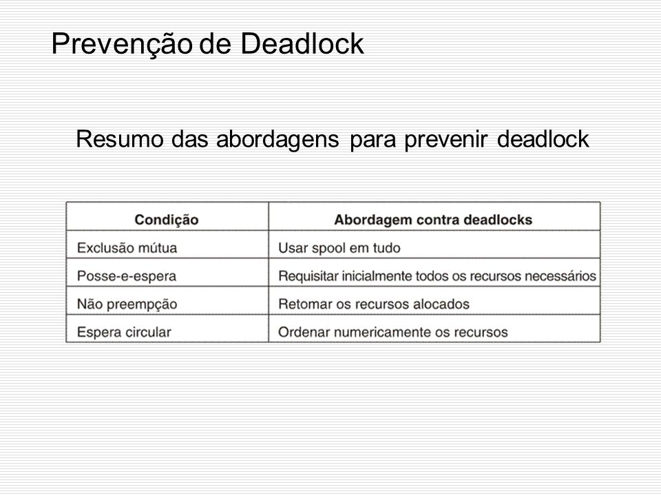 Resumo das abordagens para prevenir deadlock