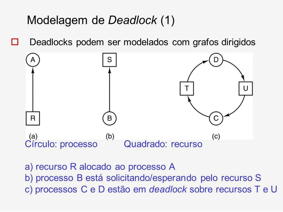 Modelagem de Deadlock (1)