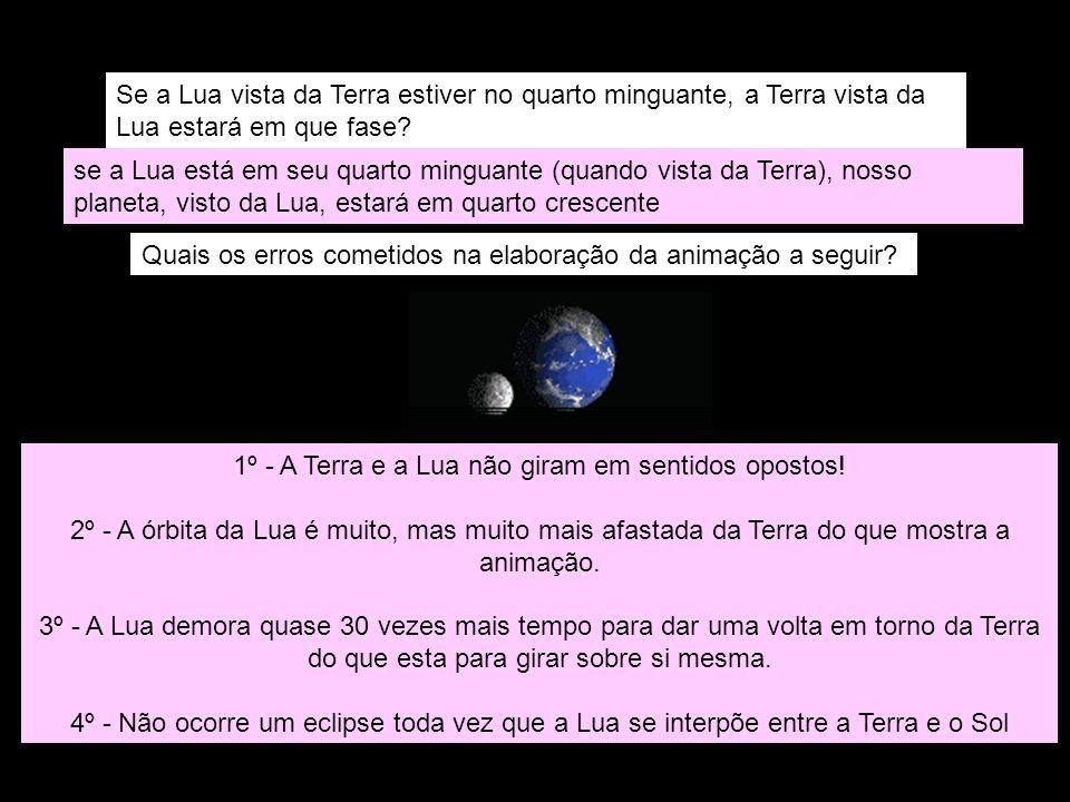 1º - A Terra e a Lua não giram em sentidos opostos!