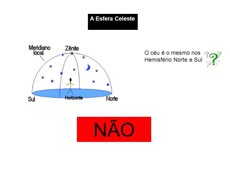 A Esfera Celeste O céu é o mesmo nos Hemisfério Norte e Sul NÃO