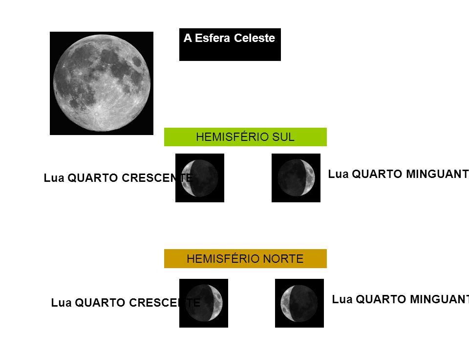 A Esfera Celeste HEMISFÉRIO SUL. Lua QUARTO MINGUANTE. Lua QUARTO CRESCENTE. HEMISFÉRIO NORTE. Lua QUARTO MINGUANTE.