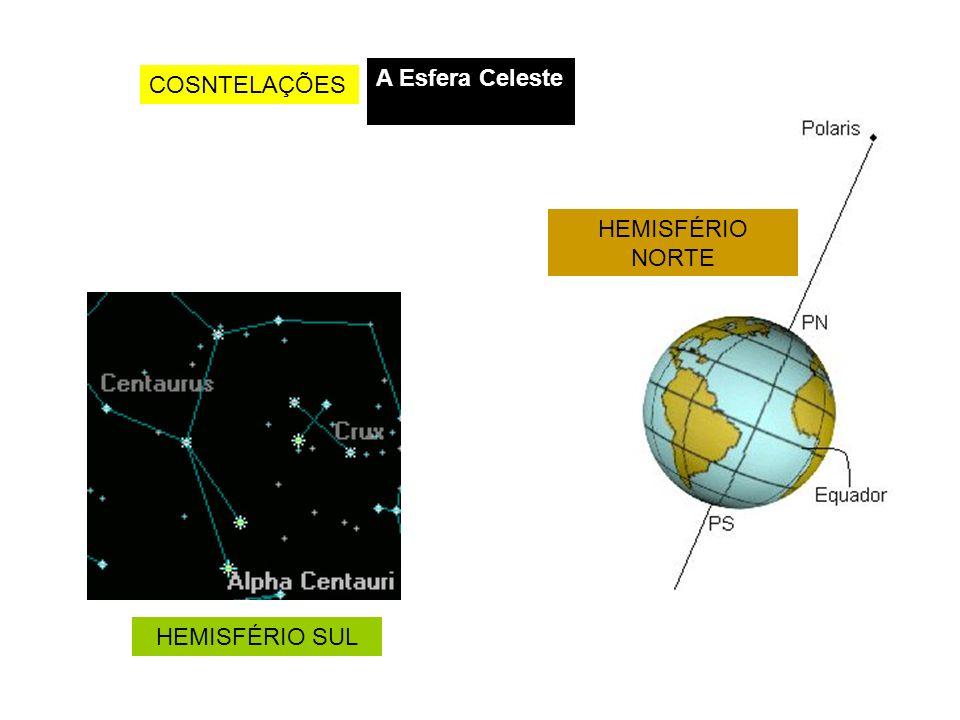 A Esfera Celeste COSNTELAÇÕES HEMISFÉRIO NORTE HEMISFÉRIO SUL