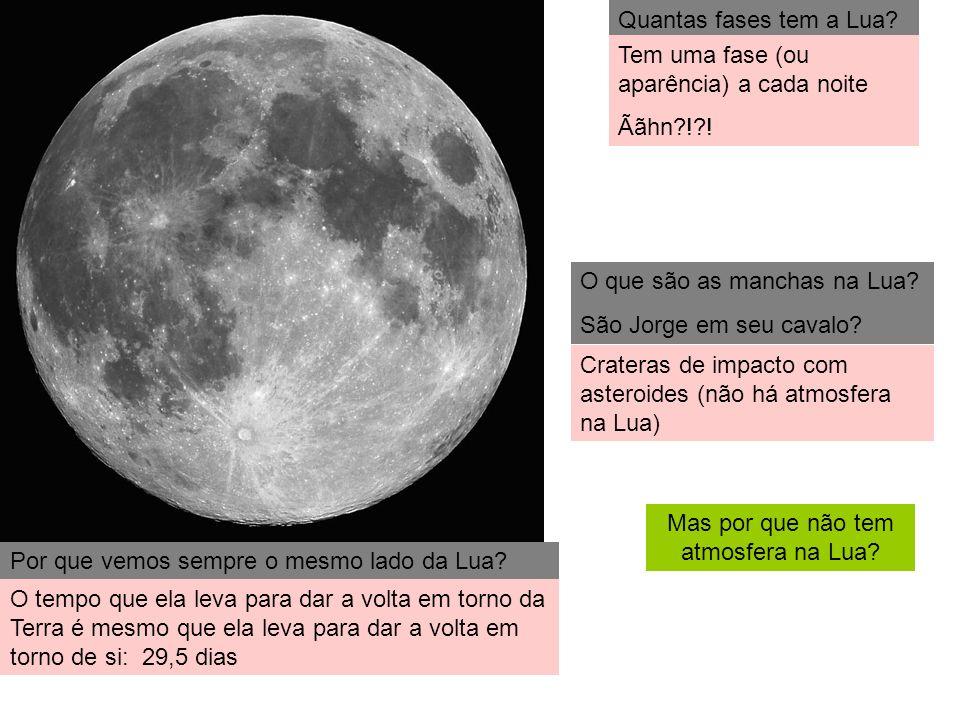 Mas por que não tem atmosfera na Lua