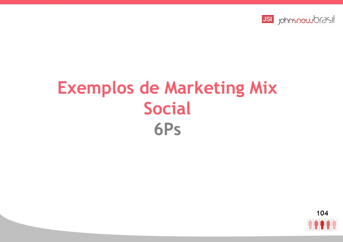 Exemplos de Marketing Mix Social 6Ps