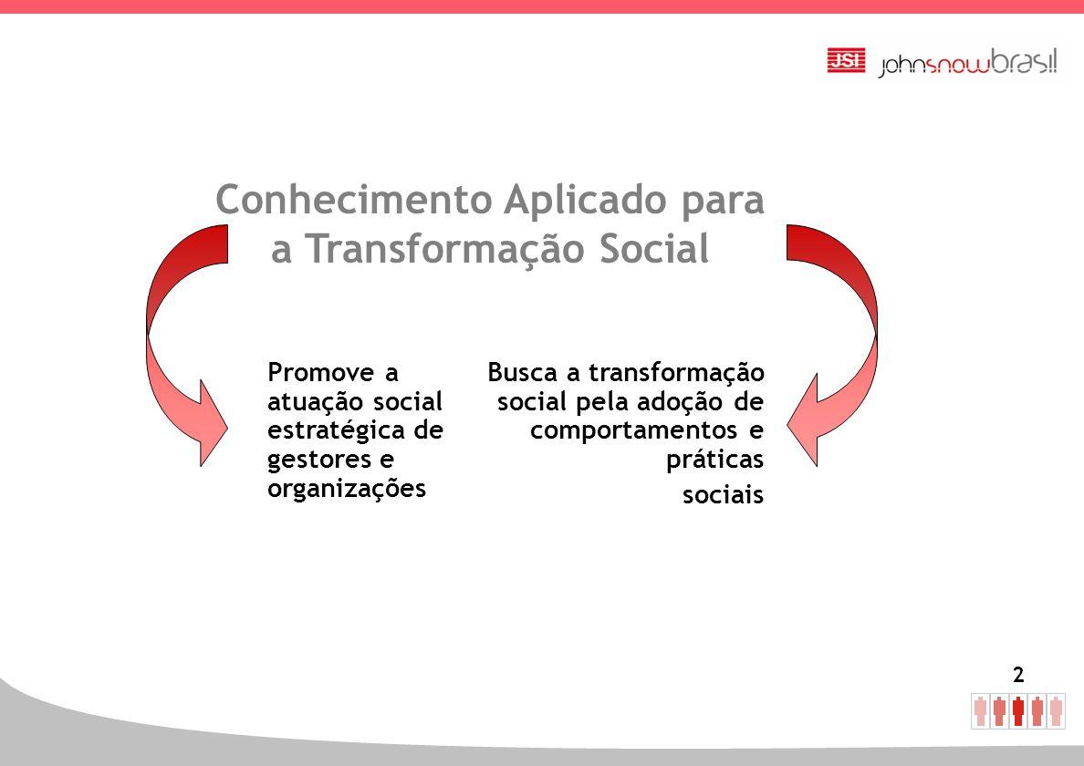 Conhecimento Aplicado para a Transformação Social