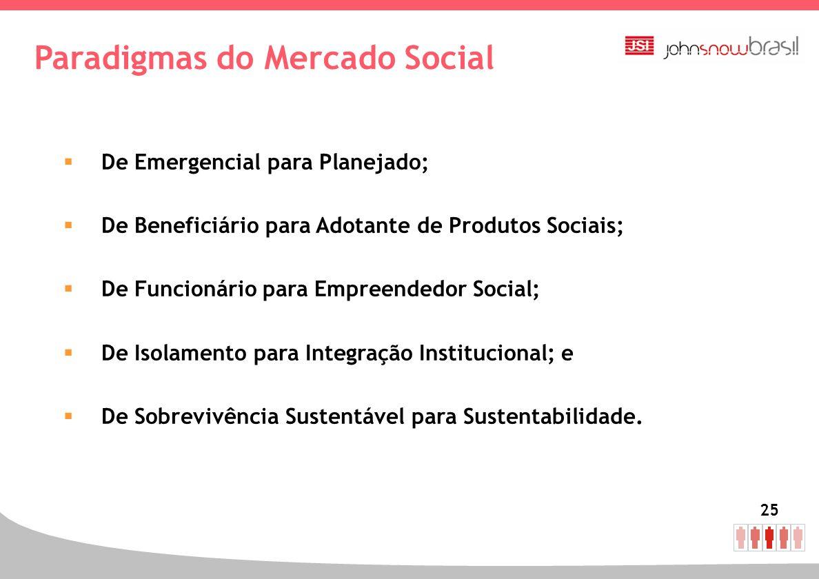 Paradigmas do Mercado Social