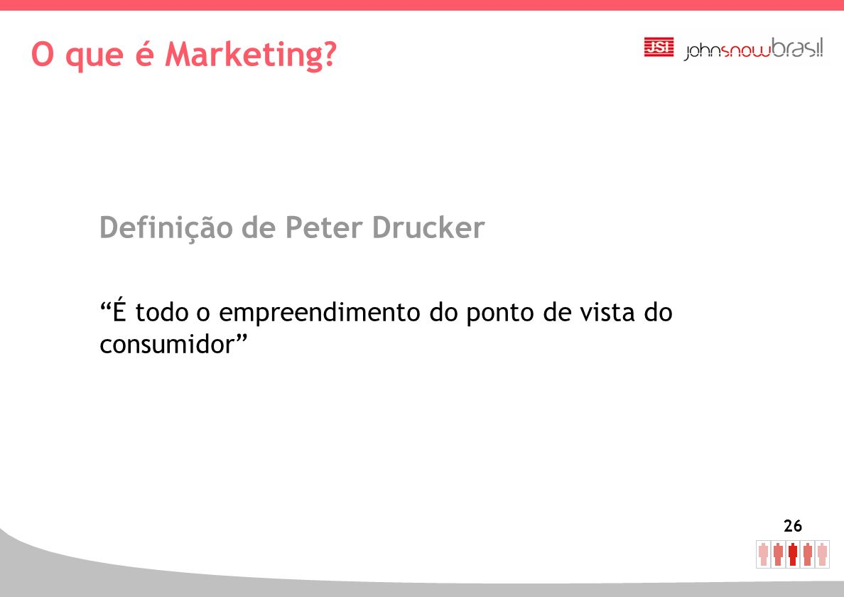 O que é Marketing Definição de Peter Drucker