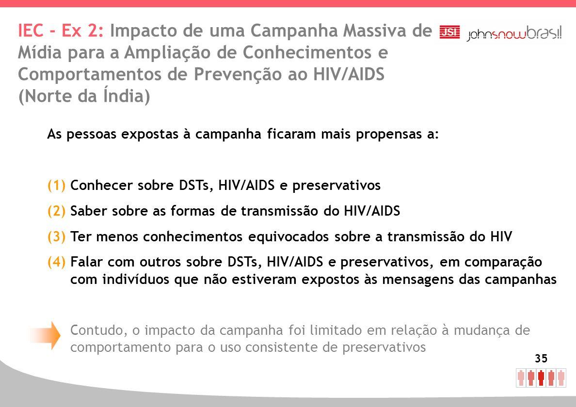 IEC - Ex 2: Impacto de uma Campanha Massiva de Mídia para a Ampliação de Conhecimentos e Comportamentos de Prevenção ao HIV/AIDS (Norte da Índia)