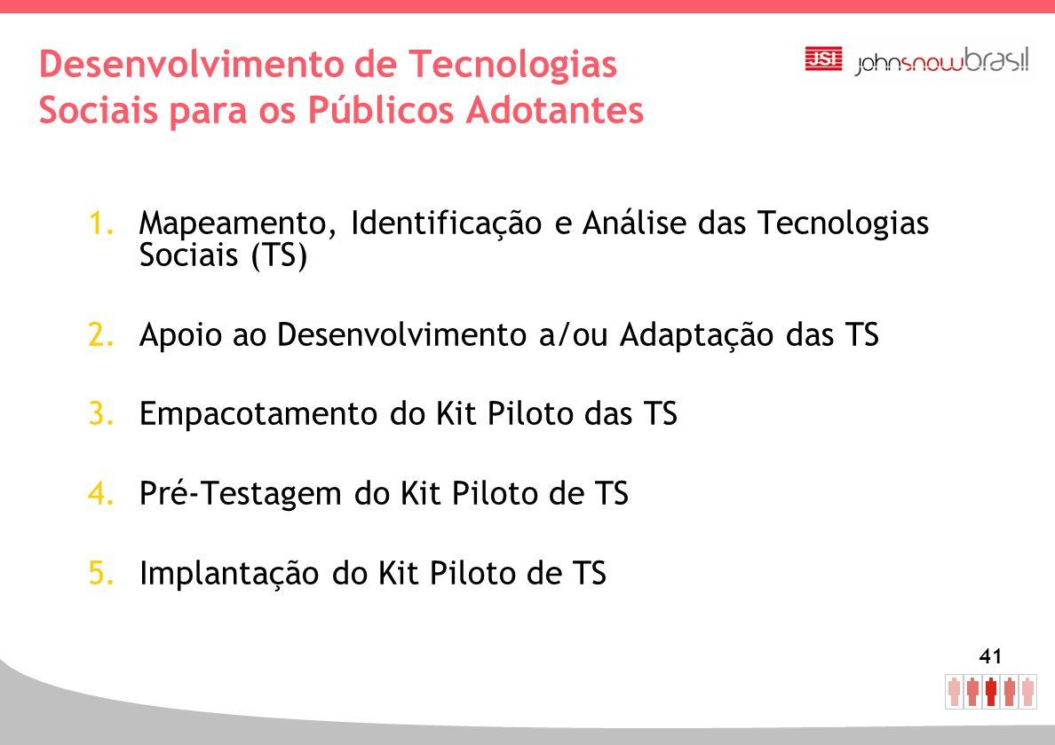 Desenvolvimento de Tecnologias Sociais para os Públicos Adotantes