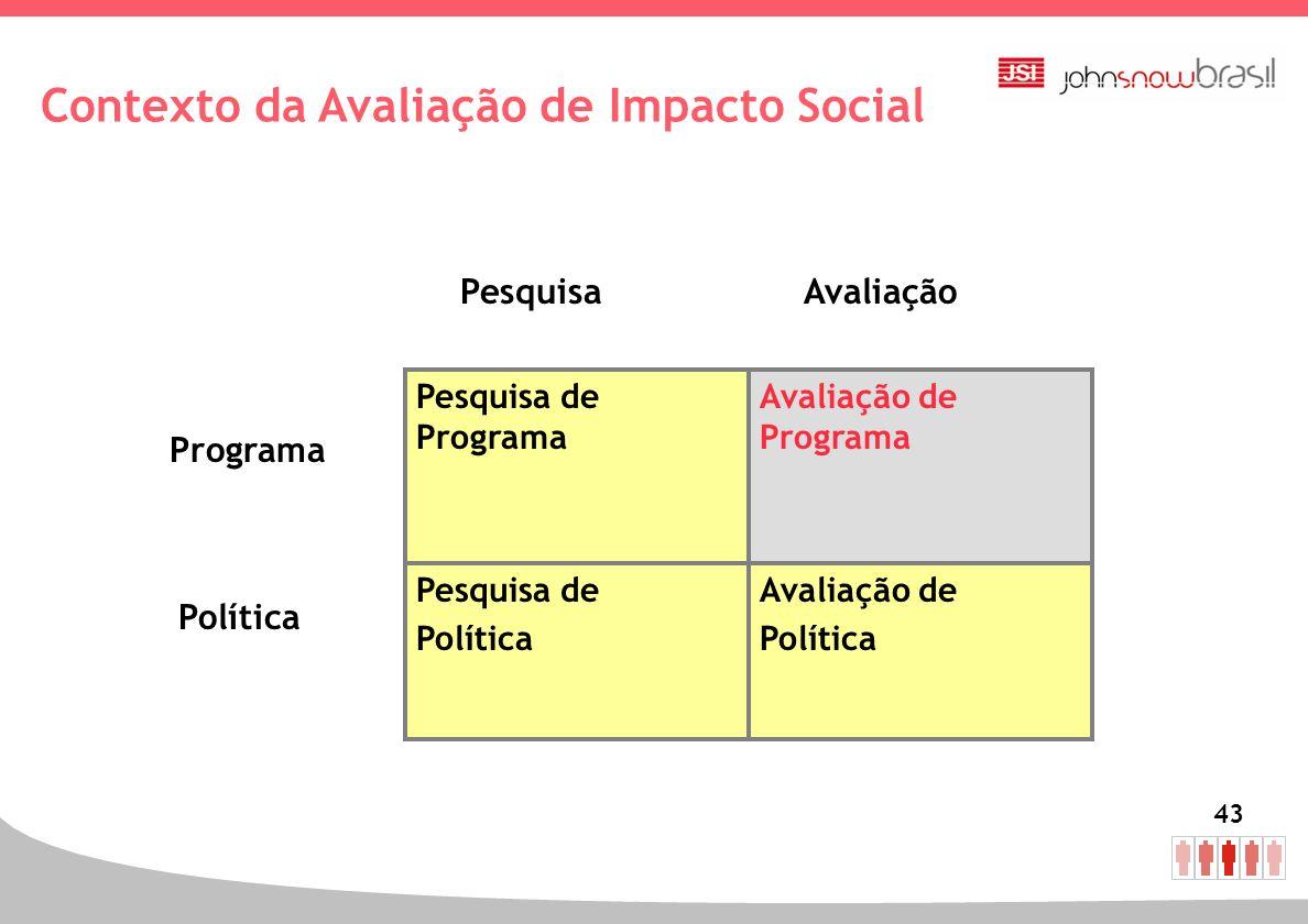 Contexto da Avaliação de Impacto Social