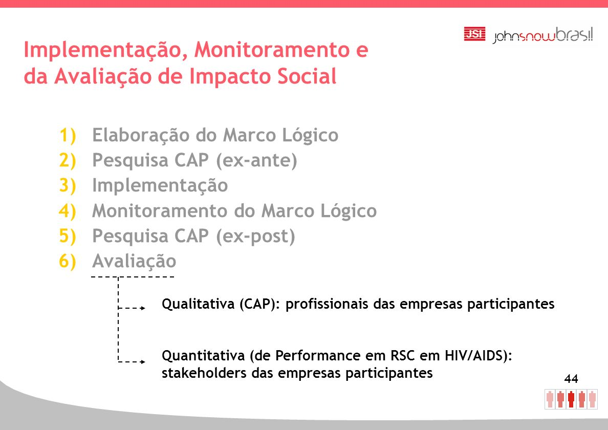 Implementação, Monitoramento e da Avaliação de Impacto Social
